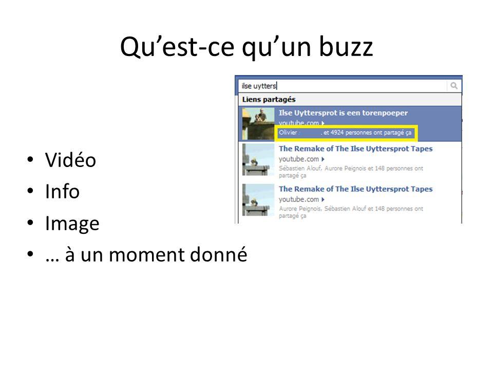 Qu'est-ce qu'un buzz Vidéo Info Image … à un moment donné