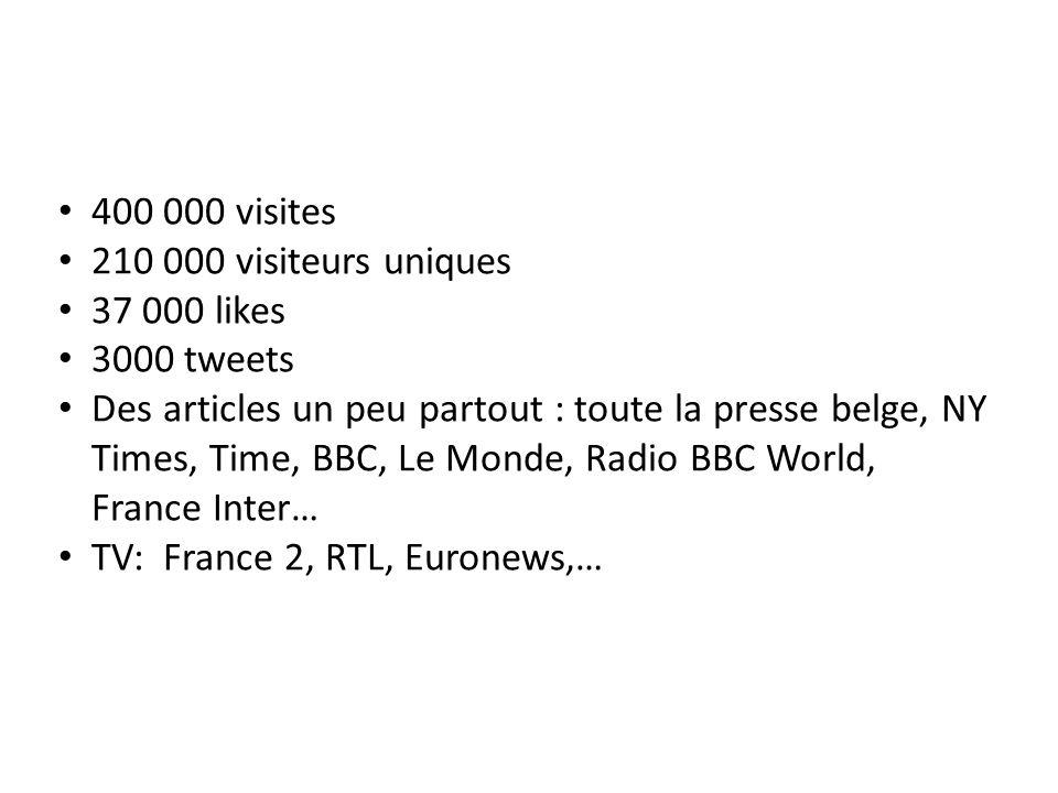 400 000 visites 210 000 visiteurs uniques 37 000 likes 3000 tweets Des articles un peu partout : toute la presse belge, NY Times, Time, BBC, Le Monde, Radio BBC World, France Inter… TV: France 2, RTL, Euronews,…