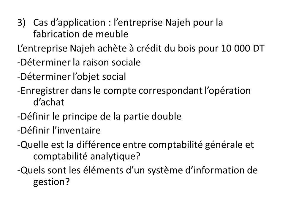 3)Cas d'application : l'entreprise Najeh pour la fabrication de meuble L'entreprise Najeh achète à crédit du bois pour 10 000 DT -Déterminer la raison sociale -Déterminer l'objet social -Enregistrer dans le compte correspondant l'opération d'achat -Définir le principe de la partie double -Définir l'inventaire -Quelle est la différence entre comptabilité générale et comptabilité analytique.