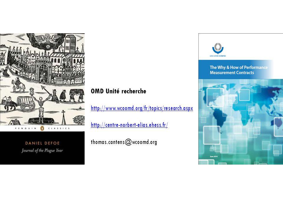 OMD Unité recherche http://www.wcoomd.org/fr/topics/research.aspx http://centre-norbert-elias.ehess.fr/ thomas.cantens@wcoomd.org
