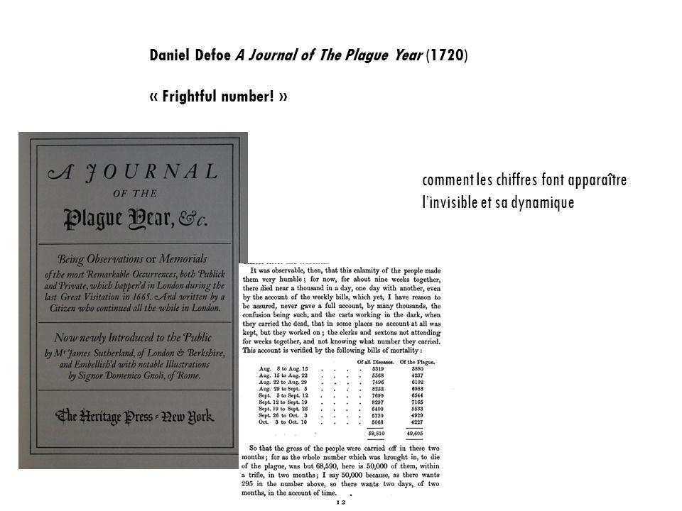 comment les chiffres font apparaître l'invisible et sa dynamique Daniel Defoe A Journal of The Plague Year (1720) « Frightful number.