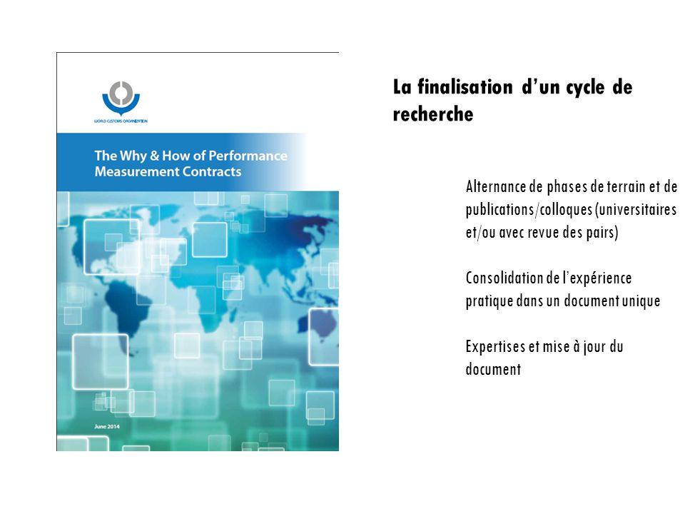 La finalisation d'un cycle de recherche Alternance de phases de terrain et de publications/colloques (universitaires et/ou avec revue des pairs) Conso