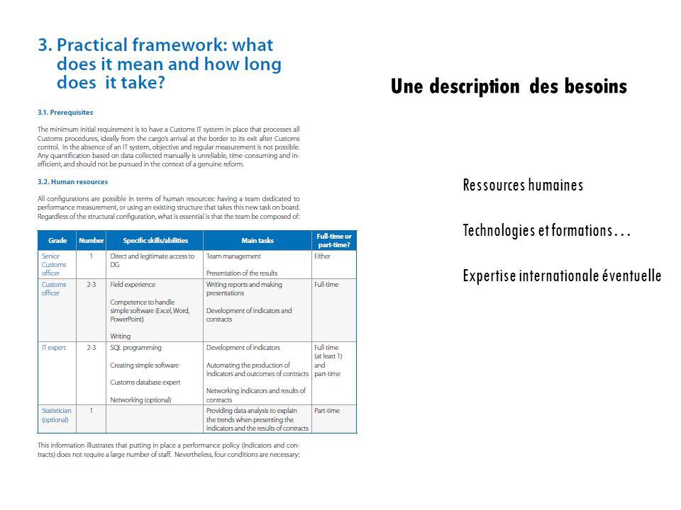 Une description des besoins Ressources humaines Technologies et formations… Expertise internationale éventuelle