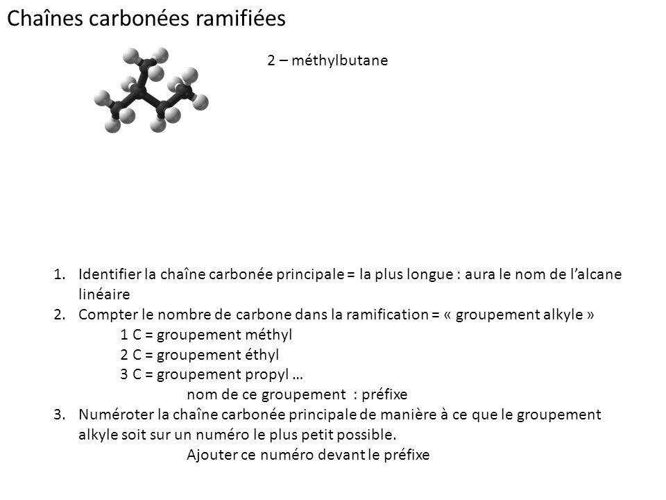 Chaînes carbonées ramifiées 1.Identifier la chaîne carbonée principale = la plus longue : aura le nom de l'alcane linéaire 2.Compter le nombre de carb