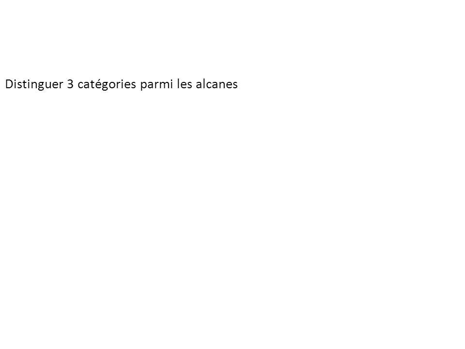 Distinguer 3 catégories parmi les alcanes