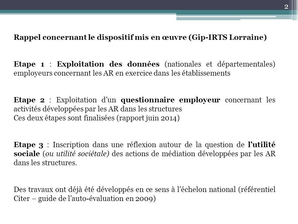 Rappel concernant le dispositif mis en œuvre (Gip-IRTS Lorraine) Etape 1 : Exploitation des données (nationales et départementales) employeurs concern