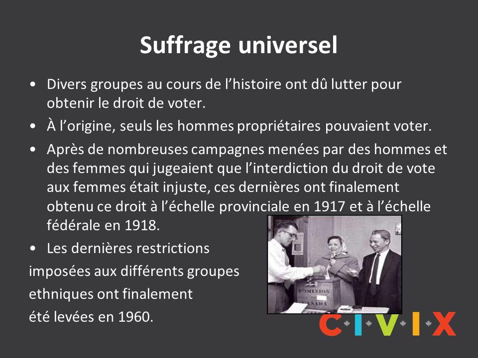 Suffrage universel Divers groupes au cours de l'histoire ont dû lutter pour obtenir le droit de voter. À l'origine, seuls les hommes propriétaires pou