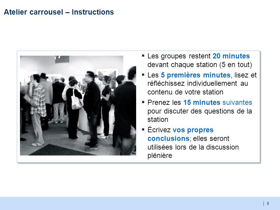 | 9 Atelier carrousel – Instructions ▪ Les groupes restent 20 minutes devant chaque station (5 en tout) ▪ Les 5 premières minutes, lisez et réfléchiss