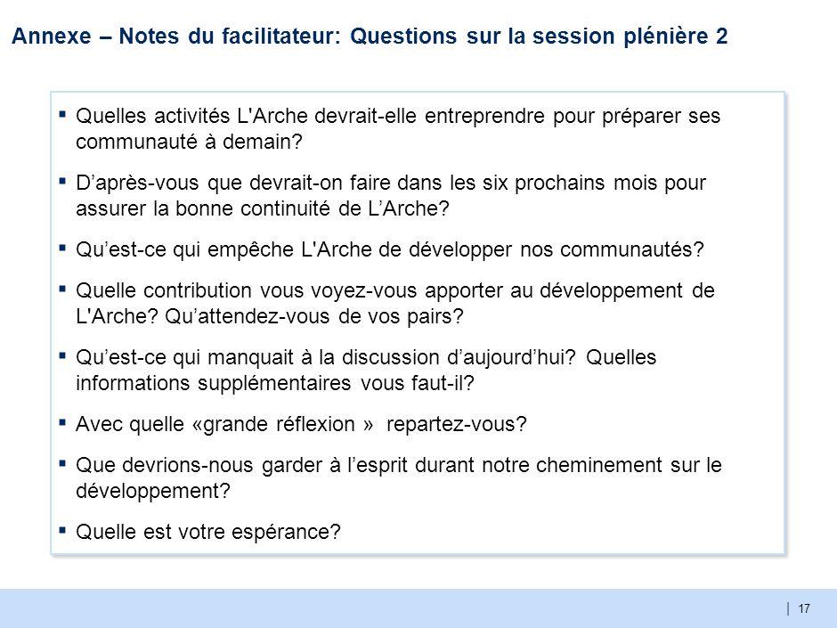 | 17 Annexe – Notes du facilitateur: Questions sur la session plénière 2 ▪ Quelles activités L Arche devrait-elle entreprendre pour préparer ses communauté à demain.