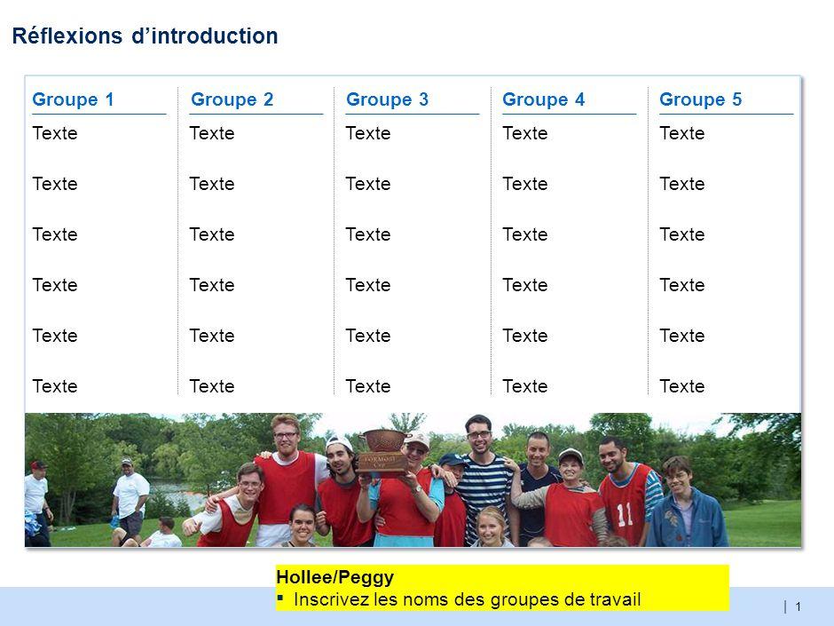 | 1 Réflexions d'introduction Hollee/Peggy ▪ Inscrivez les noms des groupes de travail Texte Groupe 2 Groupe 4Groupe 3Groupe 5Groupe 1 Texte