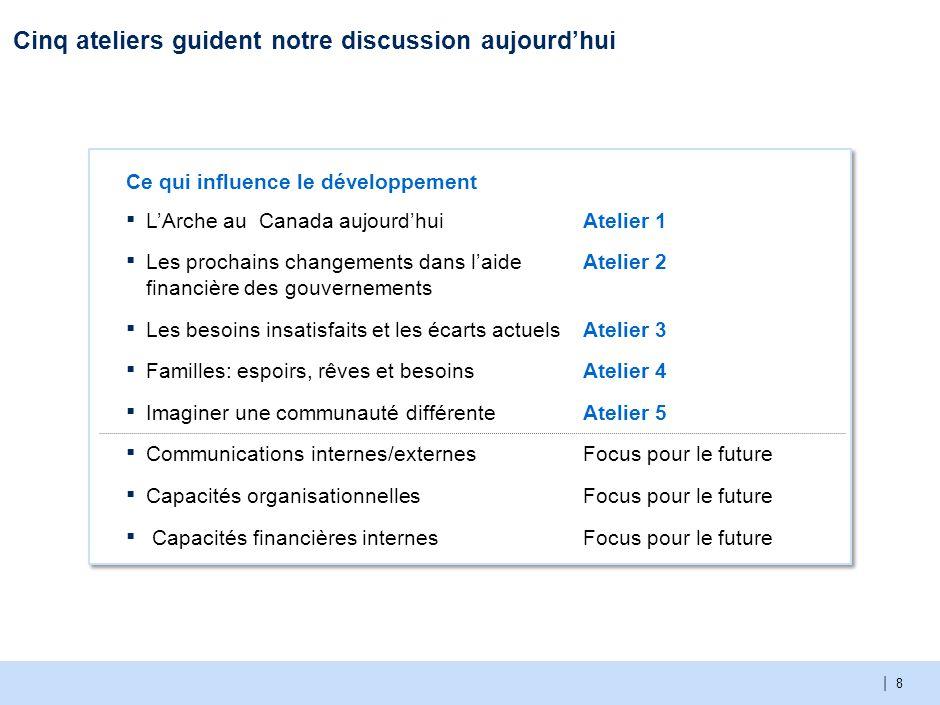 | 8 Cinq ateliers guident notre discussion aujourd'hui Ce qui influence le développement ▪ L'Arche au Canada aujourd'hui ▪ Les prochains changements d