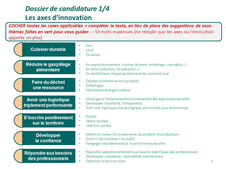 Dossier de candidature 1/4 Les axes d'innovation Cuisiner durable Réduire le gaspillage alimentaire Faire du déchet une ressource Avoir une logistique