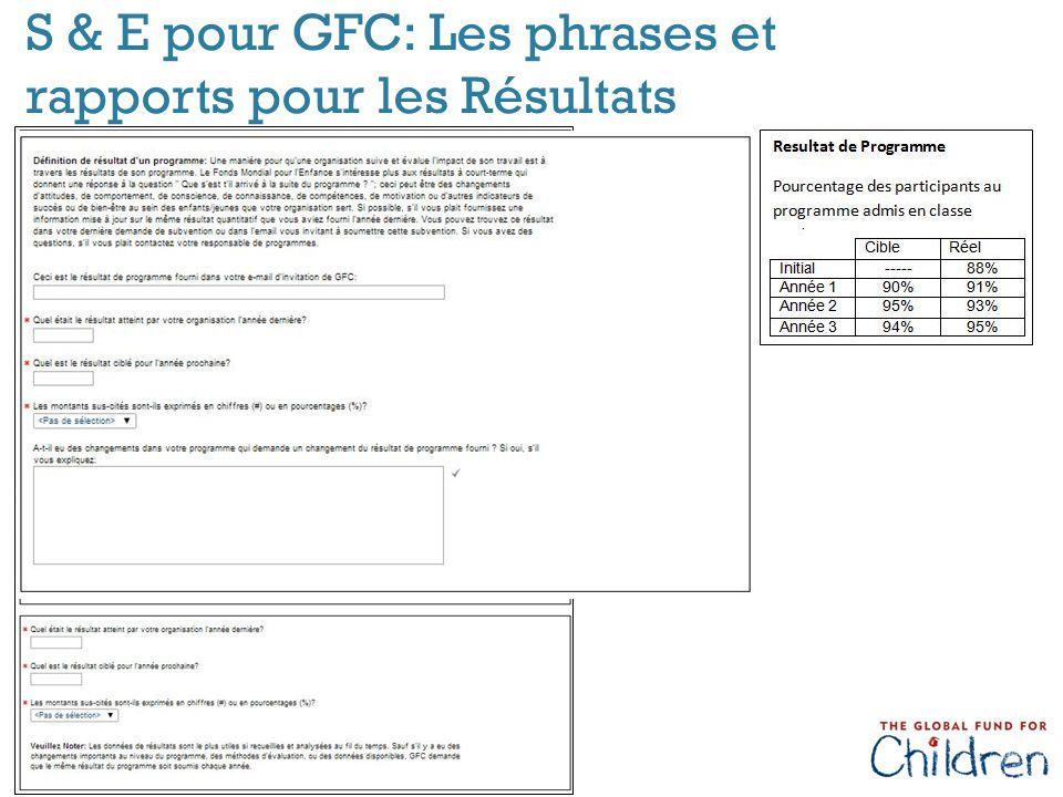 + S & E pour GFC: Les phrases et rapports pour les Résultats