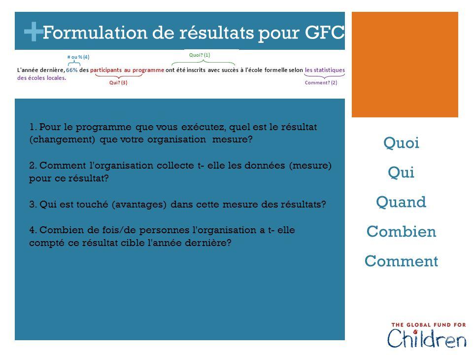 + Formulation de résultats pour GFC # ou % (4) Quoi.