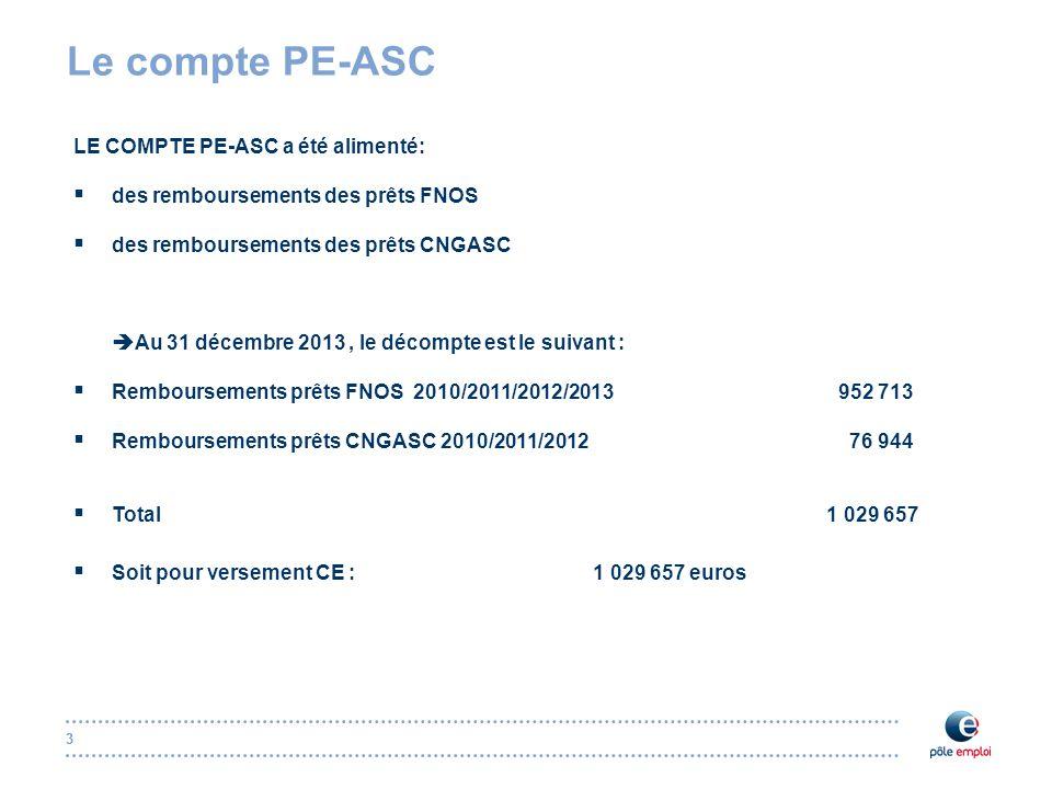 33 Le compte PE-ASC LE COMPTE PE-ASC a été alimenté:  des remboursements des prêts FNOS  des remboursements des prêts CNGASC  Au 31 décembre 2013, le décompte est le suivant :  Remboursements prêts FNOS 2010/2011/2012/2013 952 713  Remboursements prêts CNGASC 2010/2011/2012 76 944  Total 1 029 657  Soit pour versement CE : 1 029 657 euros