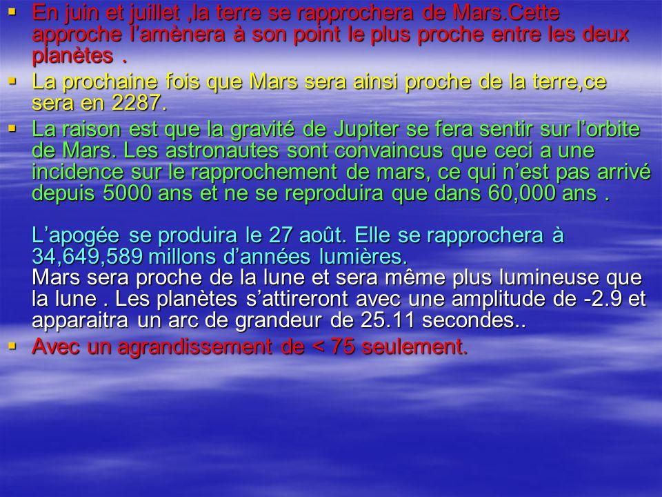 EEEEn juin et juillet,la terre se rapprochera de Mars.Cette approche l'amènera à son point le plus proche entre les deux planètes. LLLLa proch