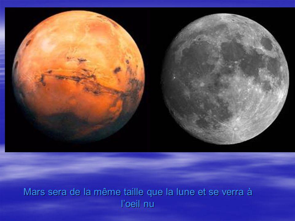Mars sera facile à répérer.