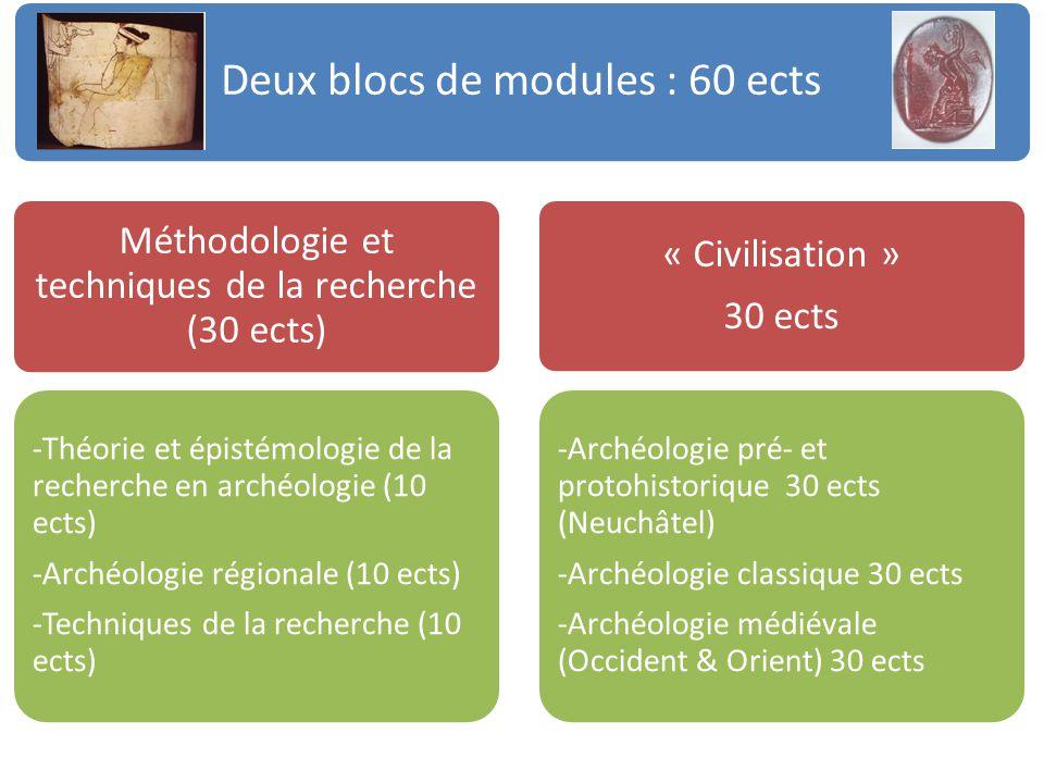 Deux blocs de modules : 60 ects Méthodologie et techniques de la recherche (30 ects) -Théorie et épistémologie de la recherche en archéologie (10 ects) -Archéologie régionale (10 ects) -Techniques de la recherche (10 ects) « Civilisation » 30 ects -Archéologie pré- et protohistorique 30 ects (Neuchâtel) -Archéologie classique 30 ects -Archéologie médiévale (Occident & Orient) 30 ects