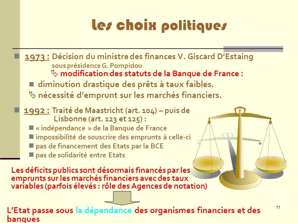 11 1973 : Décision du ministre des finances V. Giscard D'Estaing sous présidence G. Pompidou  modification des statuts de la Banque de France : dimin