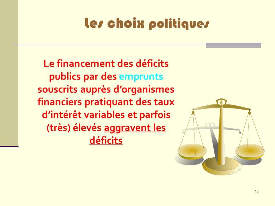 13 Le financement des déficits publics par des emprunts souscrits auprès d'organismes financiers pratiquant des taux d'intérêt variables et parfois (t