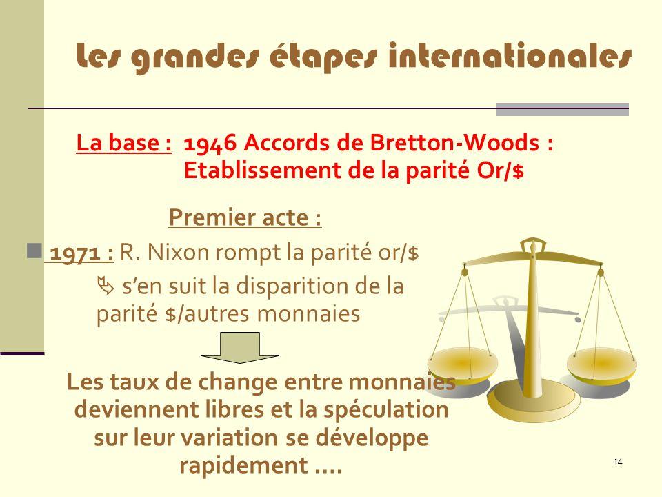 14 La base : 1946 Accords de Bretton-Woods : Etablissement de la parité Or/$ Premier acte : 1971 : R. Nixon rompt la parité or/$  s'en suit la dispar