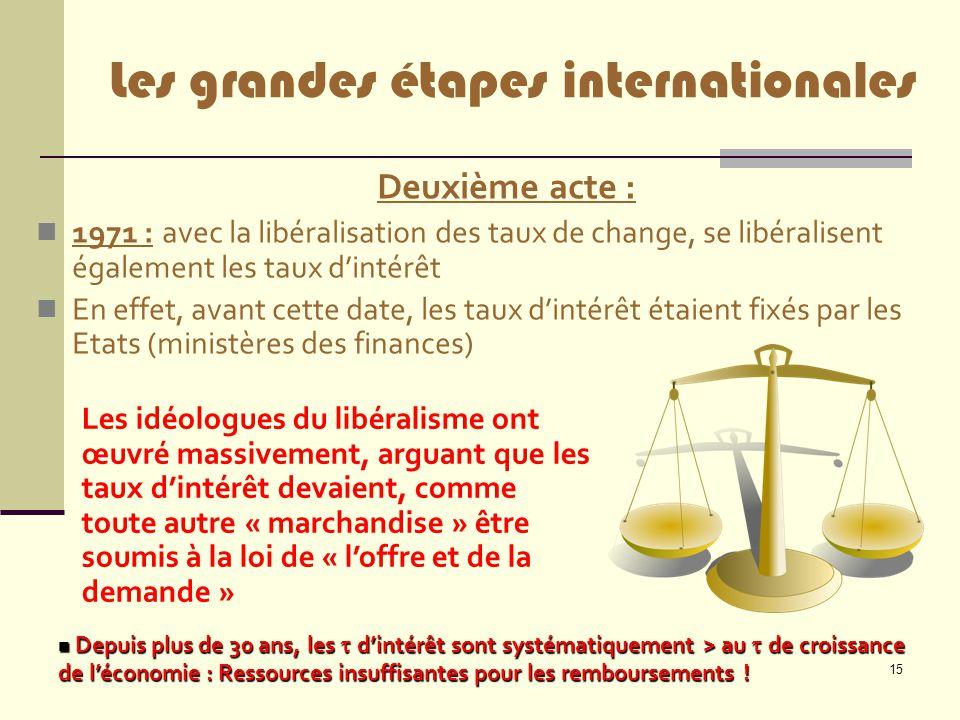 15 Deuxième acte : 1971 : avec la libéralisation des taux de change, se libéralisent également les taux d'intérêt En effet, avant cette date, les taux