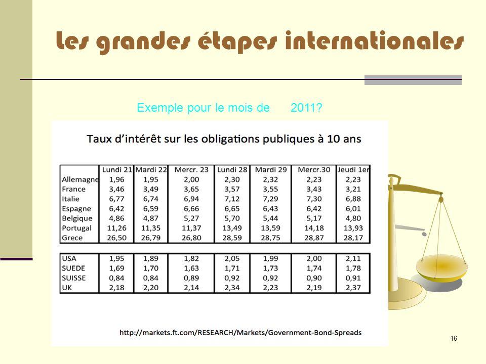 16 Les grandes étapes internationales Exemple pour le mois de 2011?