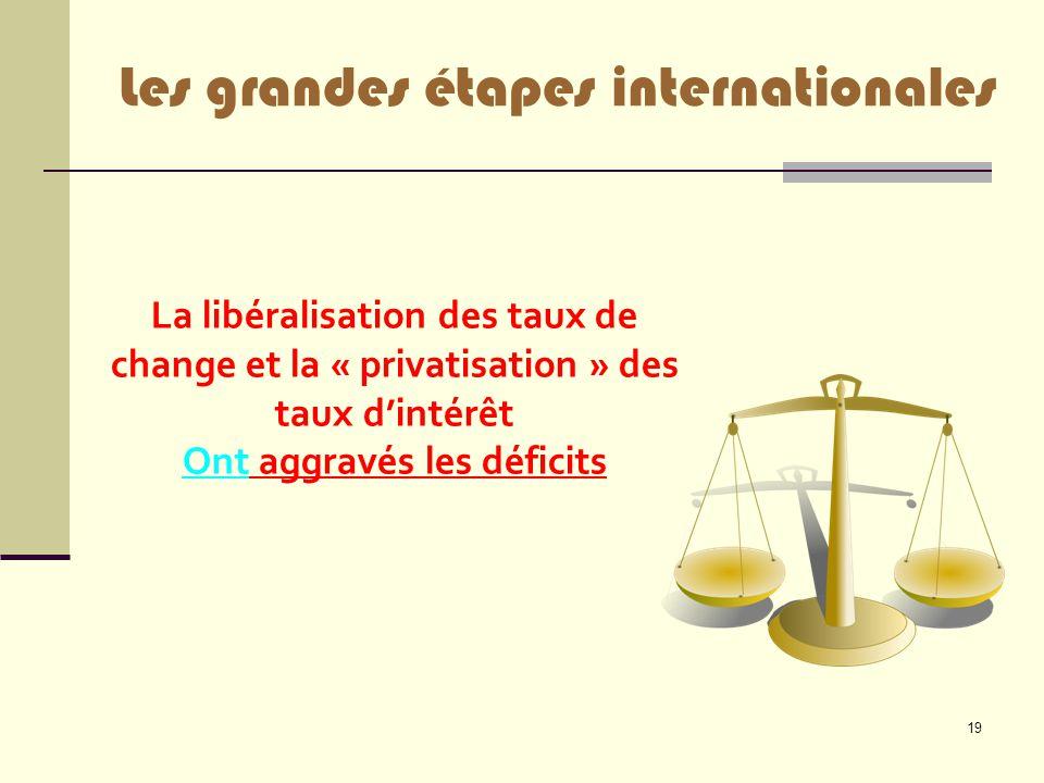 19 La libéralisation des taux de change et la « privatisation » des taux d'intérêt Ont aggravés les déficits Les grandes étapes internationales