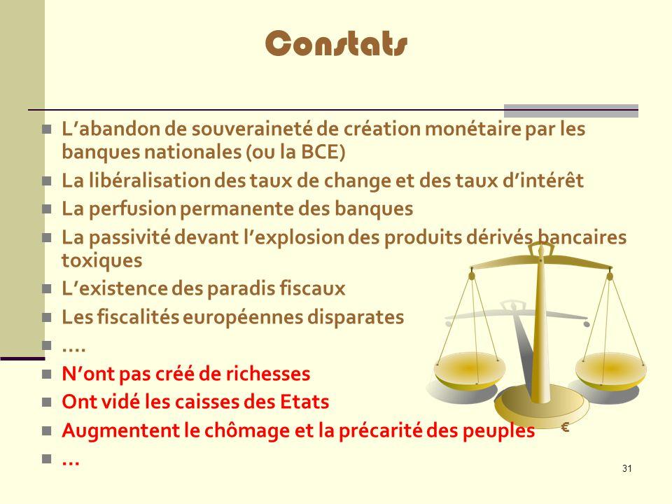 31 L'abandon de souveraineté de création monétaire par les banques nationales (ou la BCE) La libéralisation des taux de change et des taux d'intérêt L