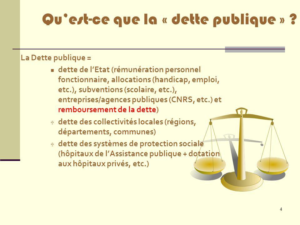 4 Qu'est-ce que la « dette publique » ? La Dette publique = dette de l'Etat (rémunération personnel fonctionnaire, allocations (handicap, emploi, etc.