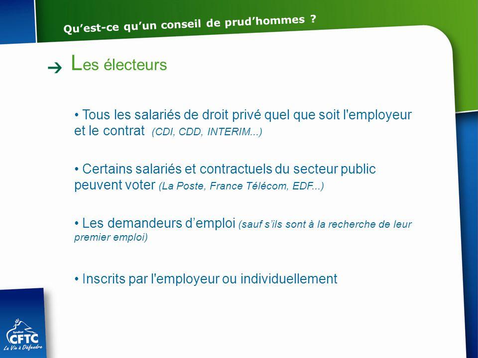 L es électeurs Tous les salariés de droit privé quel que soit l'employeur et le contrat (CDI, CDD, INTERIM...) Certains salariés et contractuels du se