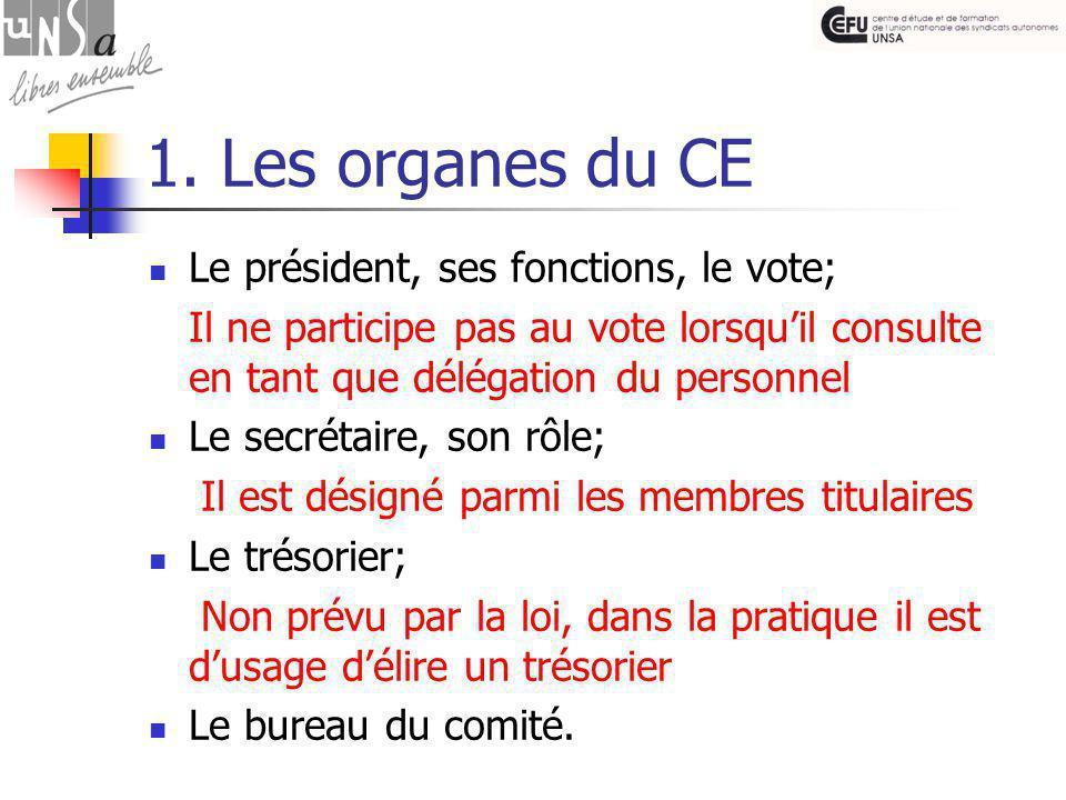 1. Les organes du CE Le président, ses fonctions, le vote; Il ne participe pas au vote lorsqu'il consulte en tant que délégation du personnel Le secré