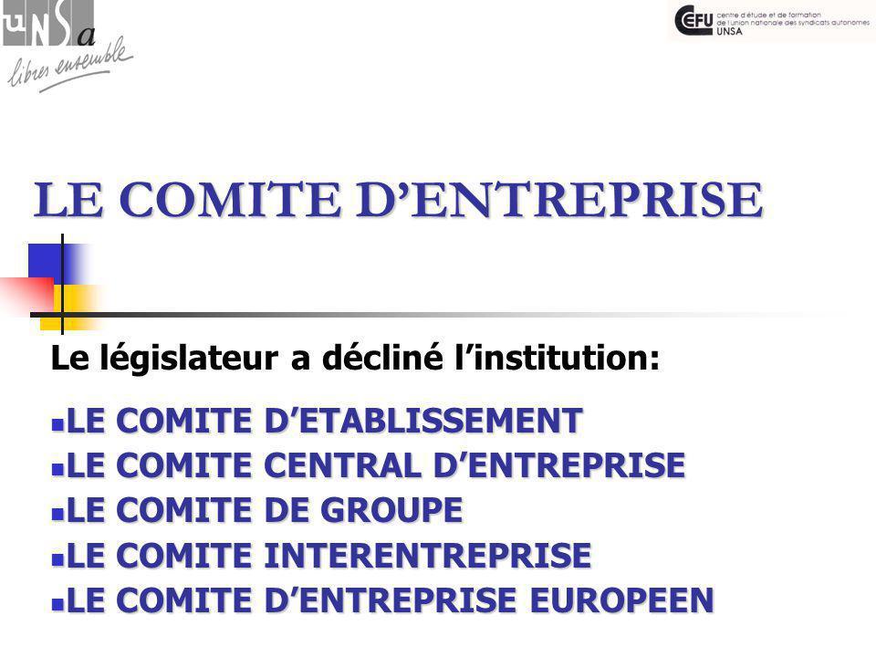 Le législateur a décliné l'institution: LE COMITE D'ETABLISSEMENT LE COMITE D'ETABLISSEMENT LE COMITE CENTRAL D'ENTREPRISE LE COMITE CENTRAL D'ENTREPRISE LE COMITE DE GROUPE LE COMITE DE GROUPE LE COMITE INTERENTREPRISE LE COMITE INTERENTREPRISE LE COMITE D'ENTREPRISE EUROPEEN LE COMITE D'ENTREPRISE EUROPEEN LE COMITE D'ENTREPRISE