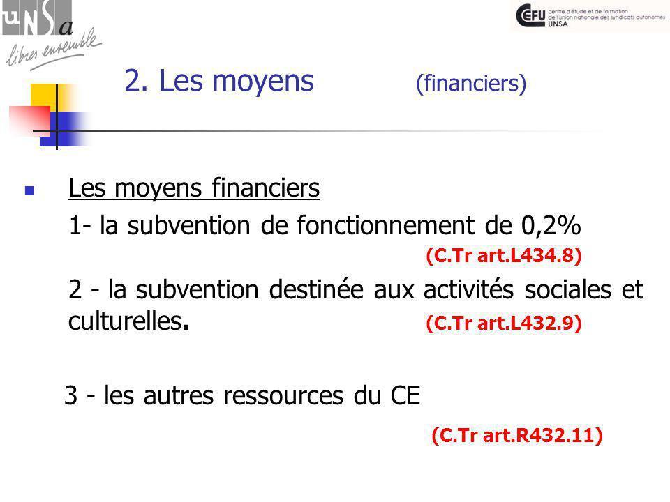 2. Les moyens (financiers) Les moyens financiers 1- la subvention de fonctionnement de 0,2% (C.Tr art.L434.8) 2 - la subvention destinée aux activités