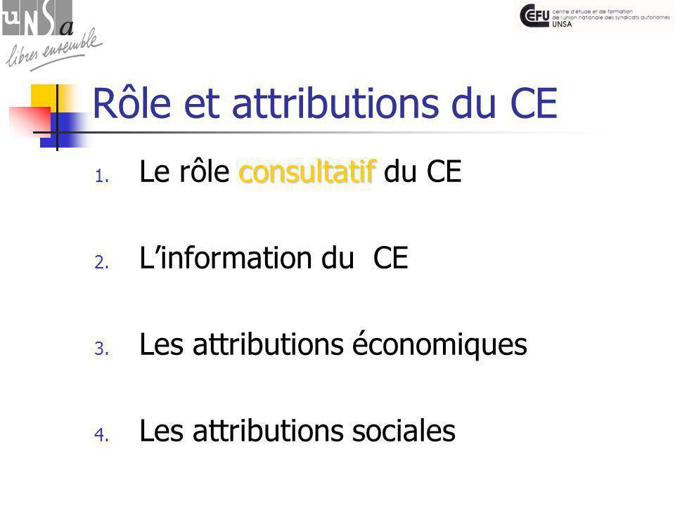 Rôle et attributions du CE consultatif 1. Le rôle consultatif du CE 2.