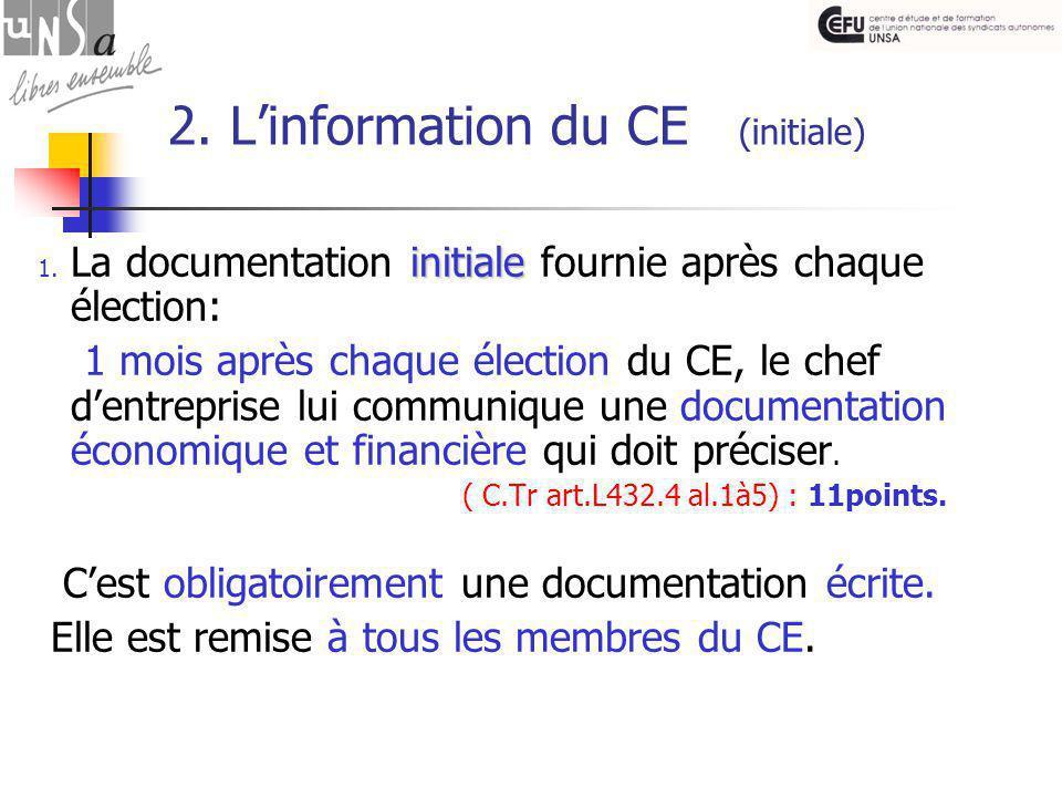 2. L'information du CE (initiale) initiale 1.
