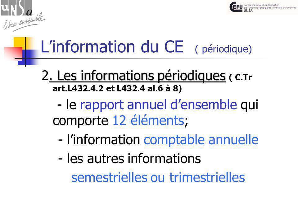 L'information du CE ( périodique). Les informations périodiques 2.