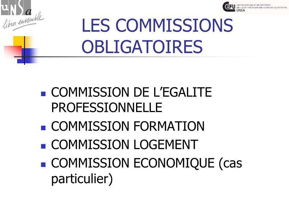 LES COMMISSIONS OBLIGATOIRES COMMISSION DE L'EGALITE PROFESSIONNELLE COMMISSION FORMATION COMMISSION LOGEMENT COMMISSION ECONOMIQUE (cas particulier)