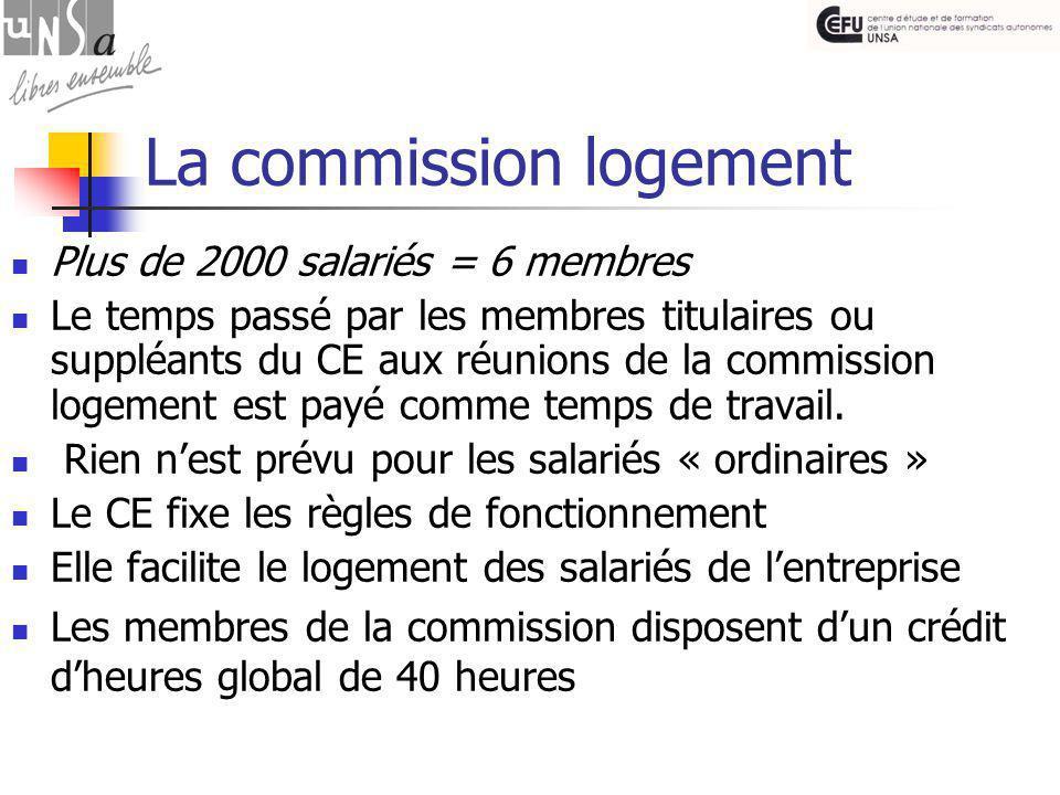 La commission logement Plus de 2000 salariés = 6 membres Le temps passé par les membres titulaires ou suppléants du CE aux réunions de la commission logement est payé comme temps de travail.