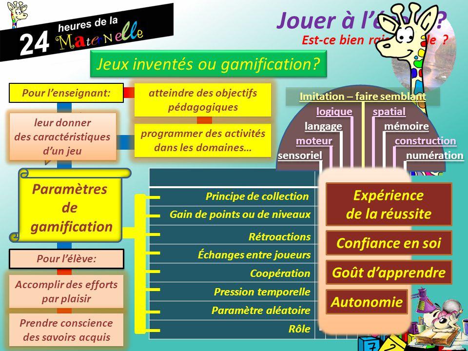 Jouer à l'école ? Est-ce bien raisonnable ? Jeux inventés ou gamification? programmer des activités dans les domaines… moteur langage logique mémoire