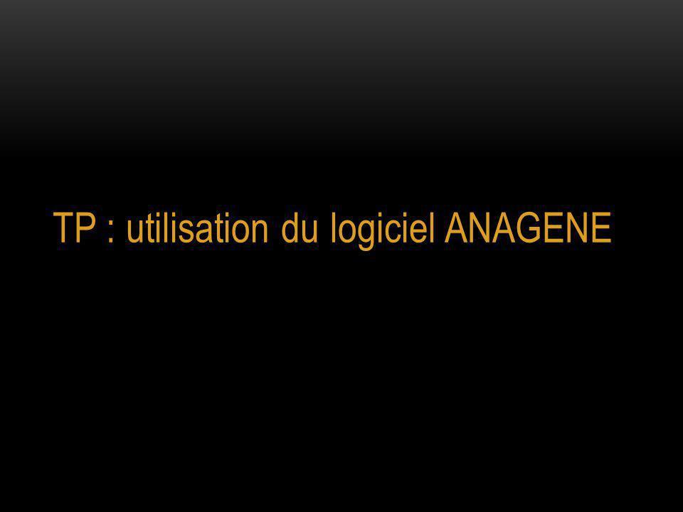 TP : utilisation du logiciel ANAGENE