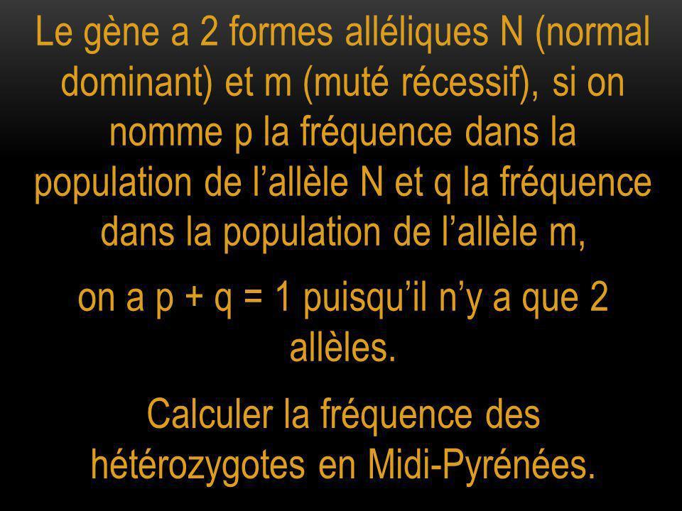 Calculer la fréquence des hétérozygotes en Midi-Pyrénées. Le gène a 2 formes alléliques N (normal dominant) et m (muté récessif), si on nomme p la fré