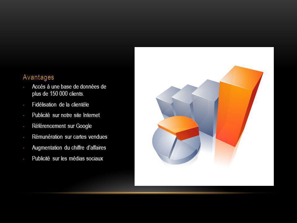 Avantages -Accès à une base de données de plus de 150 000 clients.