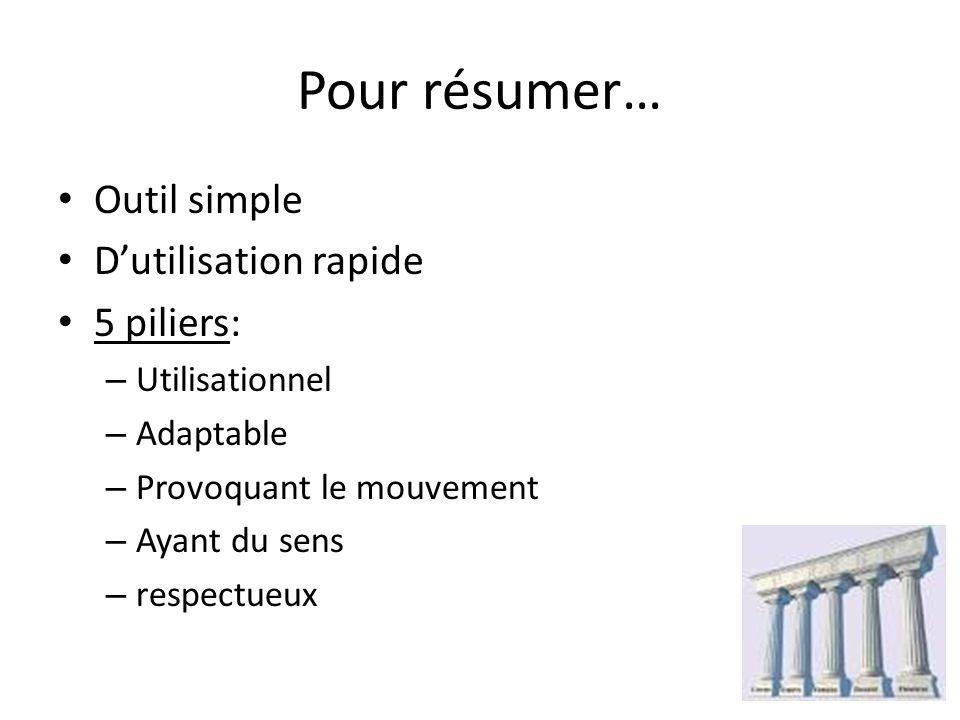 Pour résumer… Outil simple D'utilisation rapide 5 piliers: – Utilisationnel – Adaptable – Provoquant le mouvement – Ayant du sens – respectueux