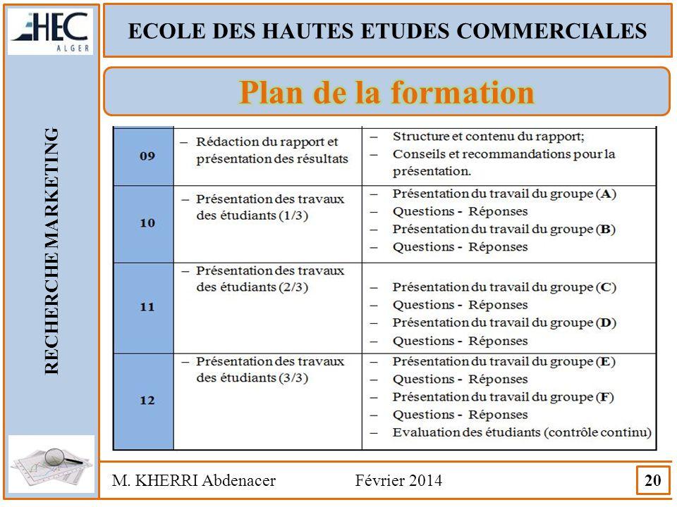 ECOLE DES HAUTES ETUDES COMMERCIALES RECHERCHE MARKETING M. KHERRI Abdenacer Février 2014 20