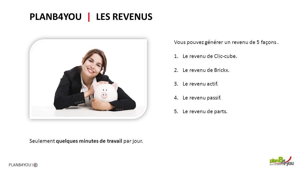 Vous pouvez générer un revenu de 5 façons. 1.Le revenu de Clic-cube. 2.Le revenu de Brickx. 3.Le revenu actif. 4.Le revenu passif. 5.Le revenu de part