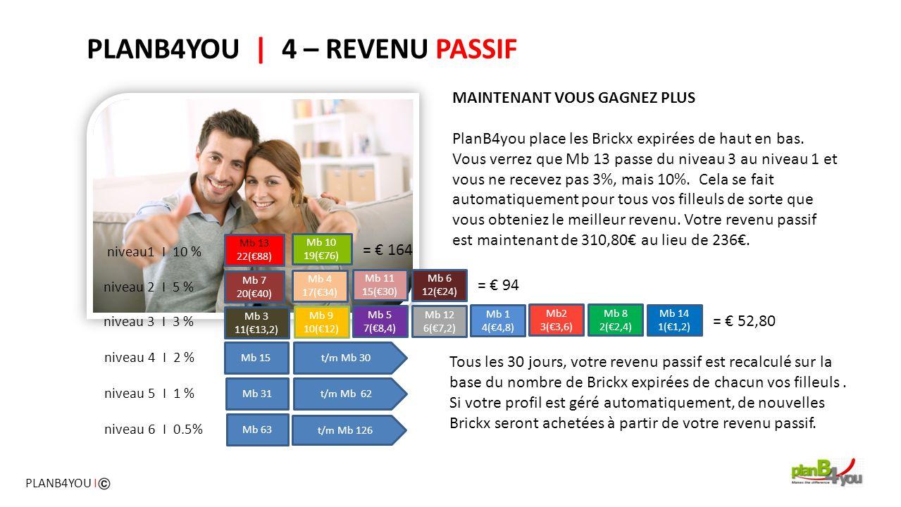 PLANB4YOU   4 – REVENU PASSIF MAINTENANT VOUS GAGNEZ PLUS PlanB4you place les Brickx expirées de haut en bas. Vous verrez que Mb 13 passe du niveau 3