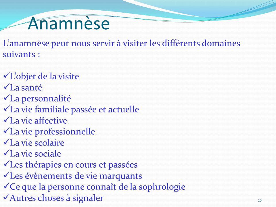 L'anamnèse peut nous servir à visiter les différents domaines suivants : L'objet de la visite La santé La personnalité La vie familiale passée et actu