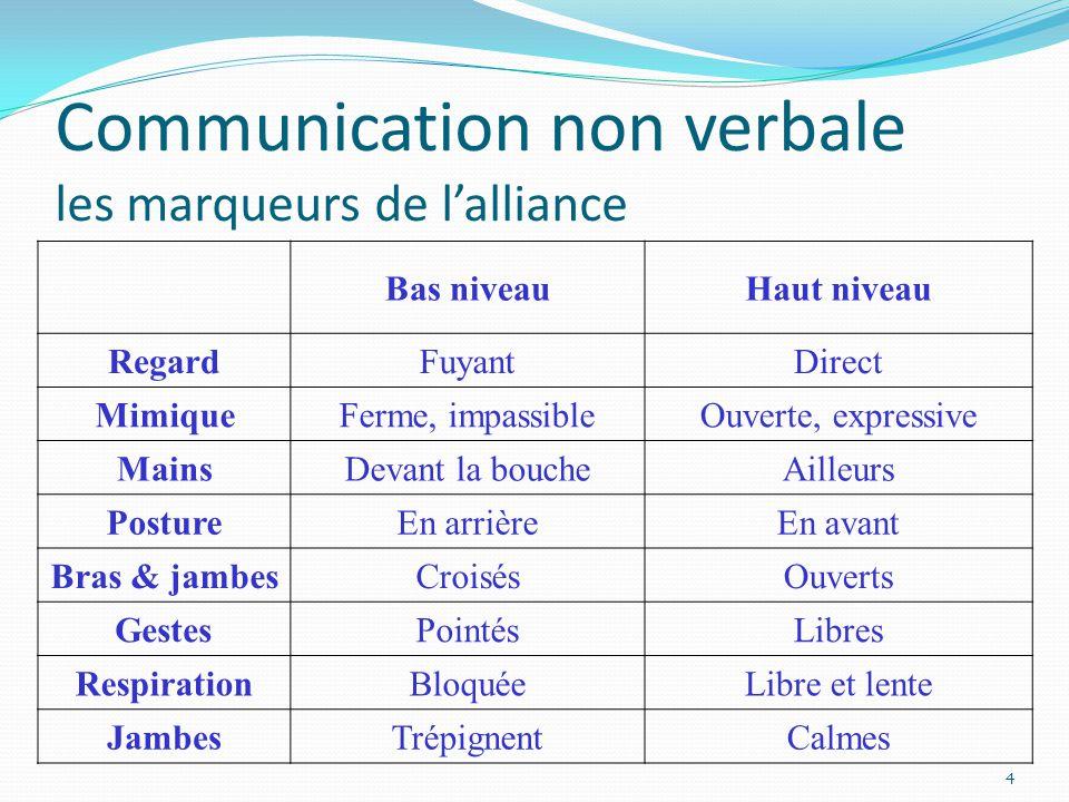 4 Communication non verbale les marqueurs de l'alliance Bas niveauHaut niveau RegardFuyantDirect MimiqueFerme, impassibleOuverte, expressive MainsDeva