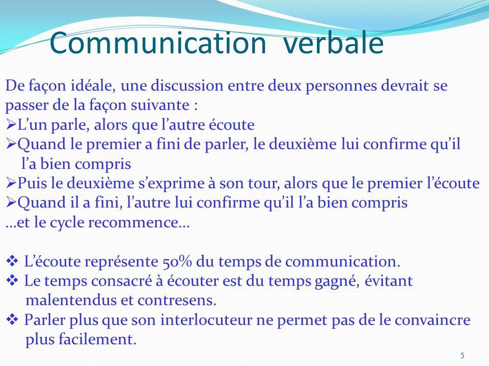 5 Communication verbale De façon idéale, une discussion entre deux personnes devrait se passer de la façon suivante :  L'un parle, alors que l'autre